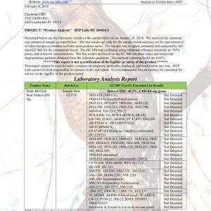 Lab Report Meds Biotech Gummies 1